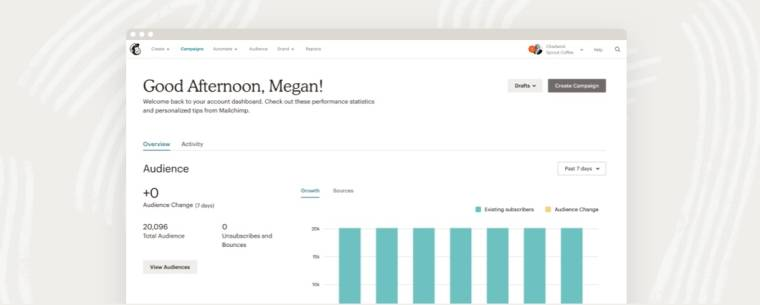 An example of the Mailchimp App Dashboard