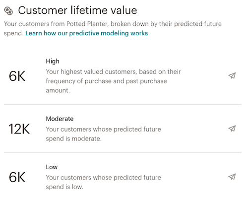audiencedashboard-customerlifetimevalue