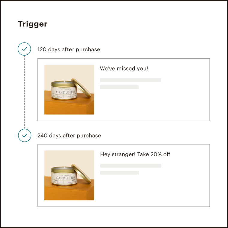 An example of a Mailchimp Email Automation within the Mailchimp Dashboard