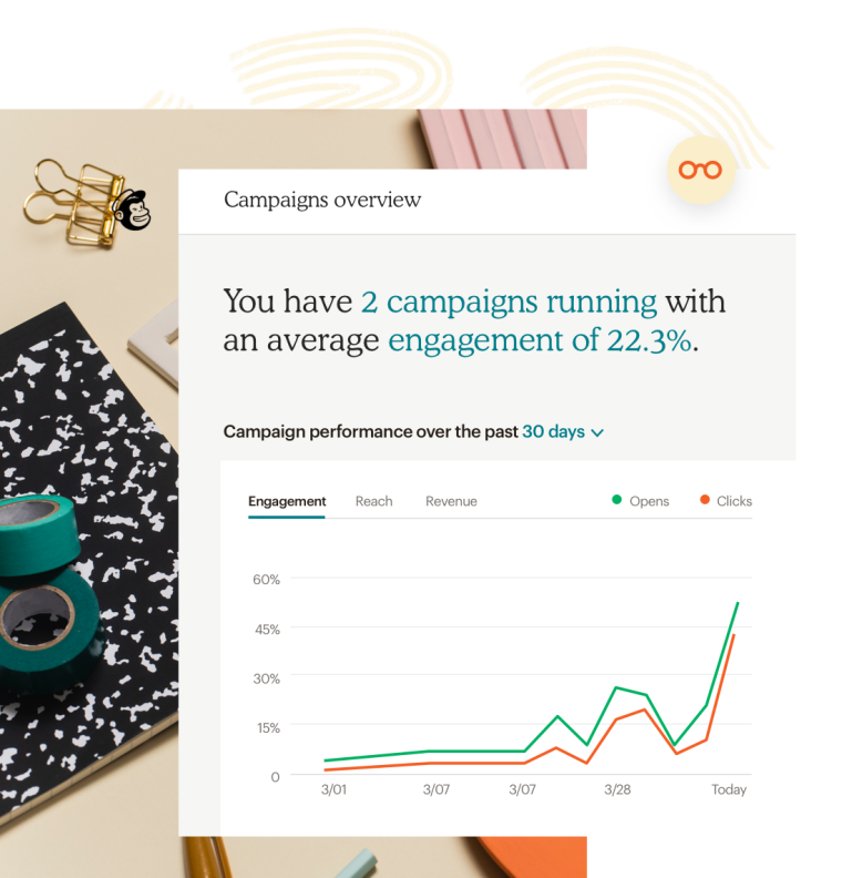 An example of a Campaign Overview within Mailchimp