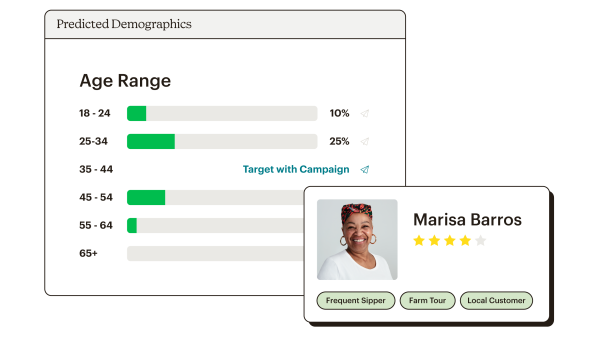 Example of predicted age demographics with user profile of Marisa Barros. Marisa has a 4 star rating and is tagged Local Customer, Uses Coupons, and Facials.