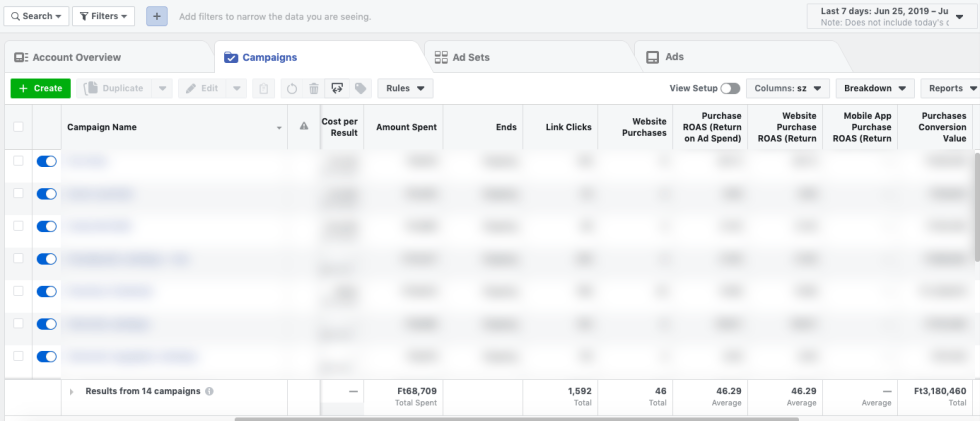 Screenshot of marketing analytics.