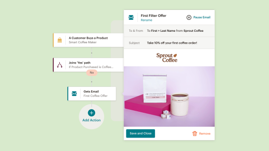 A visual from Mailchimp's Customer Journey Builder