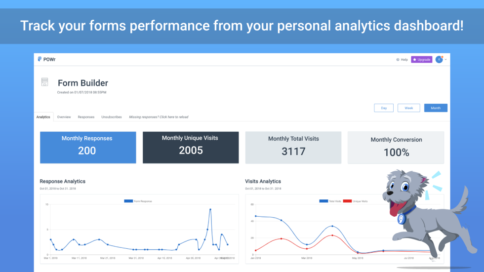 Image of tracking visits on a graph from form builder with the text track your forms performance from your personal analytics dashboard