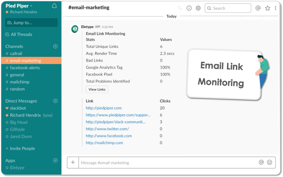 Eletype notification in Slack with Email link monitoring