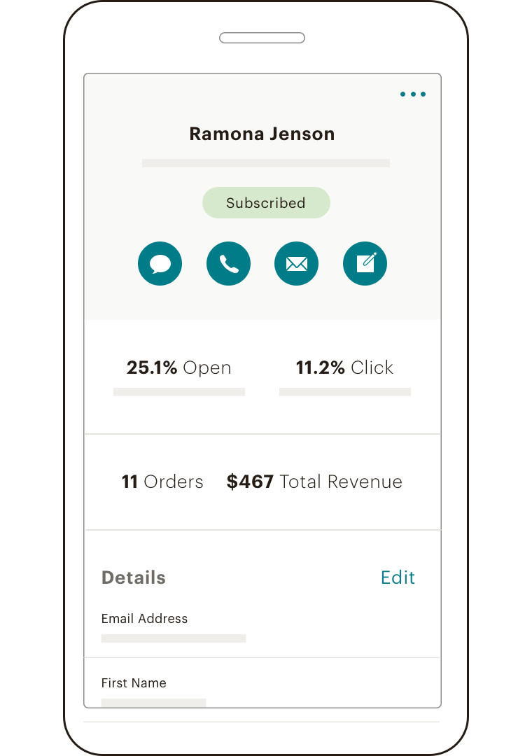 A look at a dashboard within Mailchimp