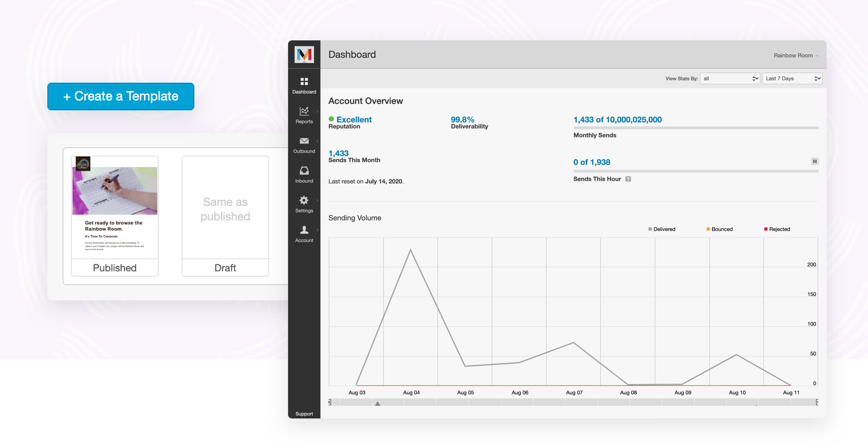 An example of Mailchimp's Transactional Email Automations dashboard