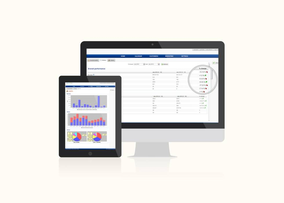 Image of Bookeo charts and graphs