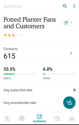 Android Audience Tab Overview