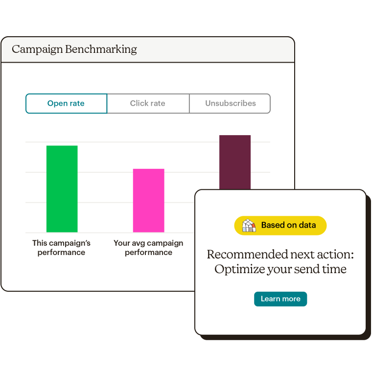A bar chart of campaign performance alongside a data-backed recommendation to send the next campaign at a different time.