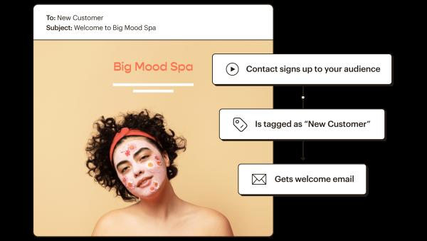 Marketing Automations AUI Hero with fake brand Big Mood Spa