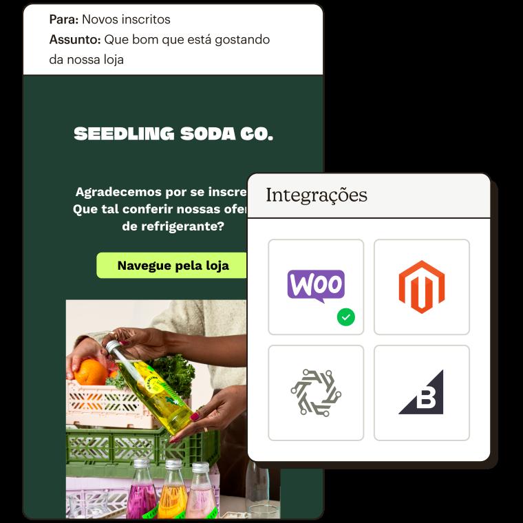Exemplo de automação de e-mail enviado a novos assinantes, junto com quatro possíveis integrações de e-commerce.