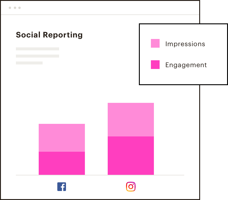 Abstract UI image of what a social report looks like